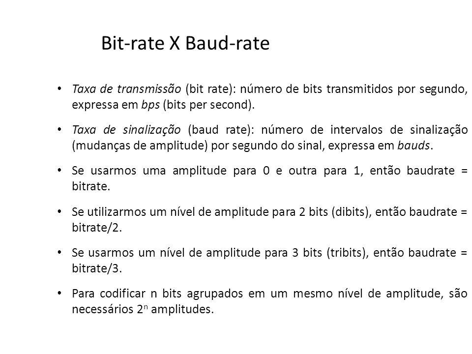 Bit-rate X Baud-rate Taxa de transmissão (bit rate): número de bits transmitidos por segundo, expressa em bps (bits per second).