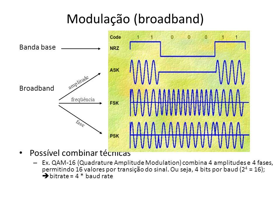 Modulação (broadband)