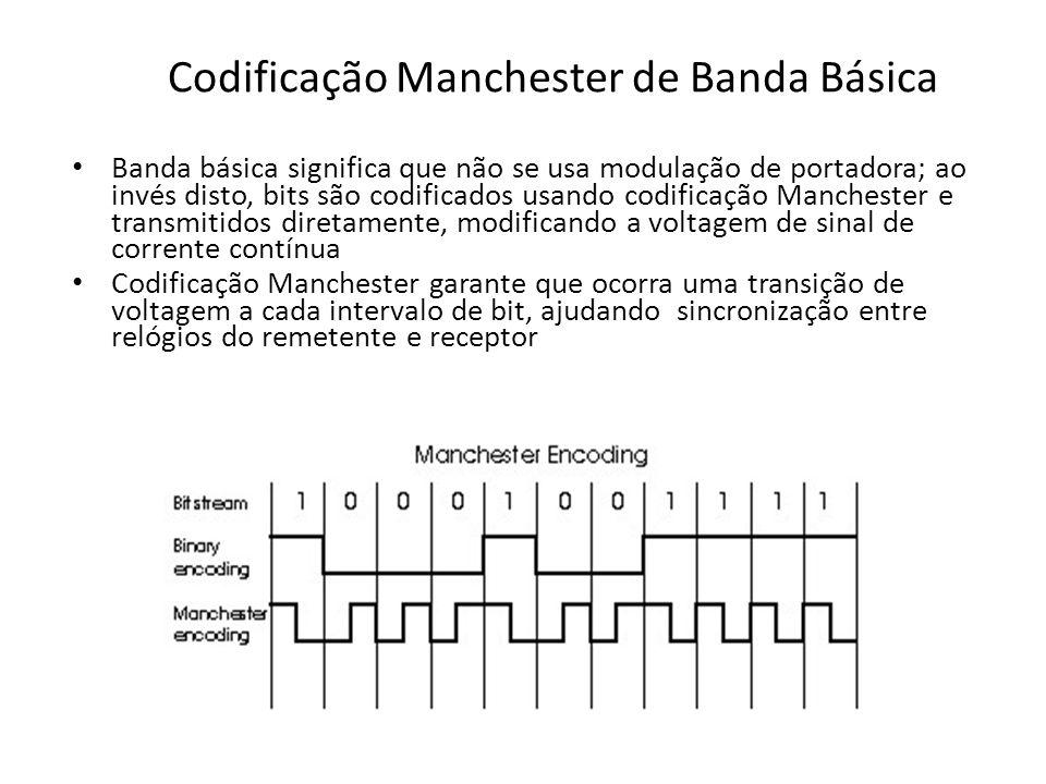 Codificação Manchester de Banda Básica