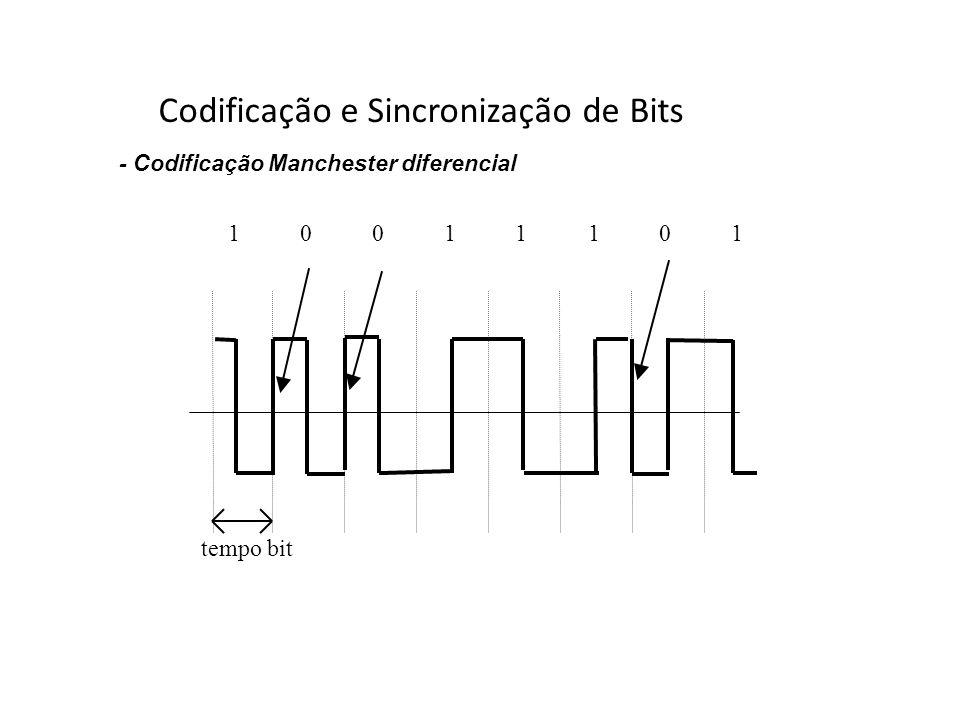 Codificação e Sincronização de Bits