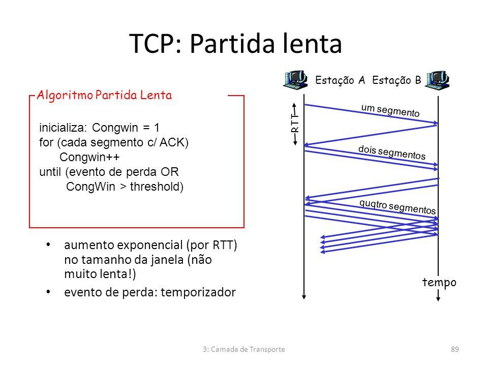 TCP: Partida lenta Estação A. Estação B. Algoritmo Partida Lenta. um segmento. inicializa: Congwin = 1.