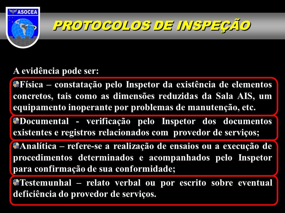 PROTOCOLOS DE INSPEÇÃO