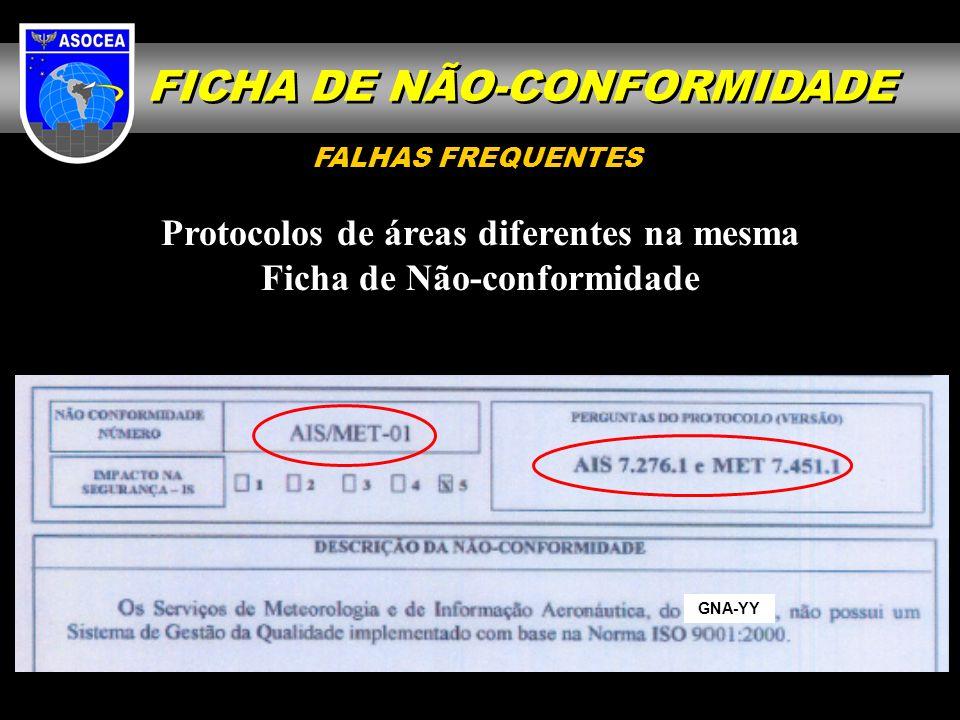 FICHA DE NÃO-CONFORMIDADE