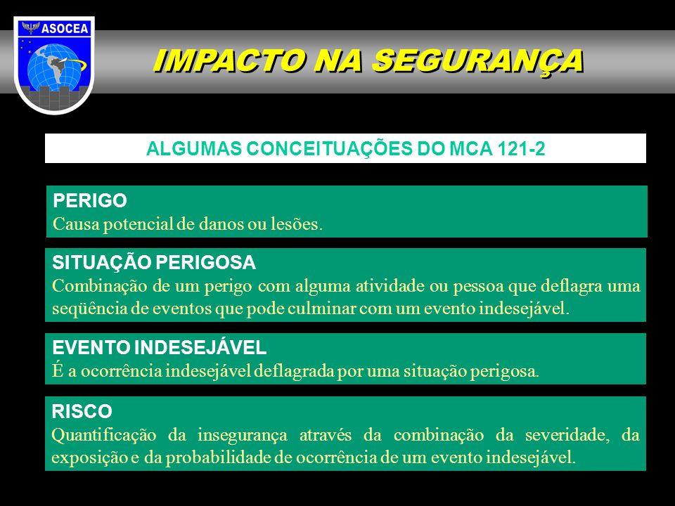 ALGUMAS CONCEITUAÇÕES DO MCA 121-2