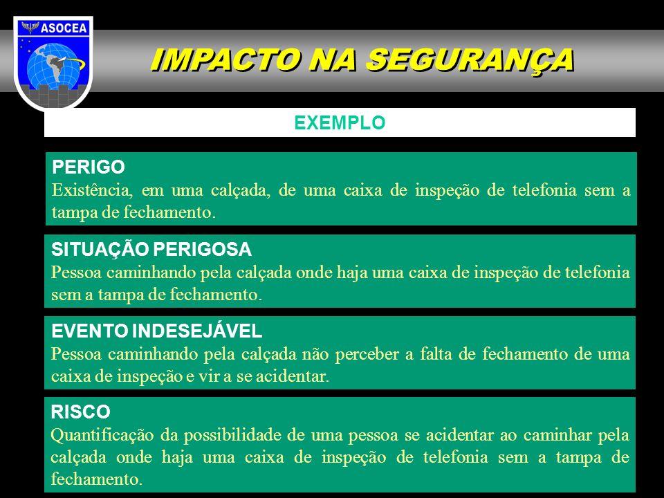 IMPACTO NA SEGURANÇA EXEMPLO PERIGO