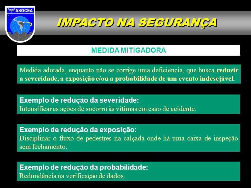 IMPACTO NA SEGURANÇA MEDIDA MITIGADORA