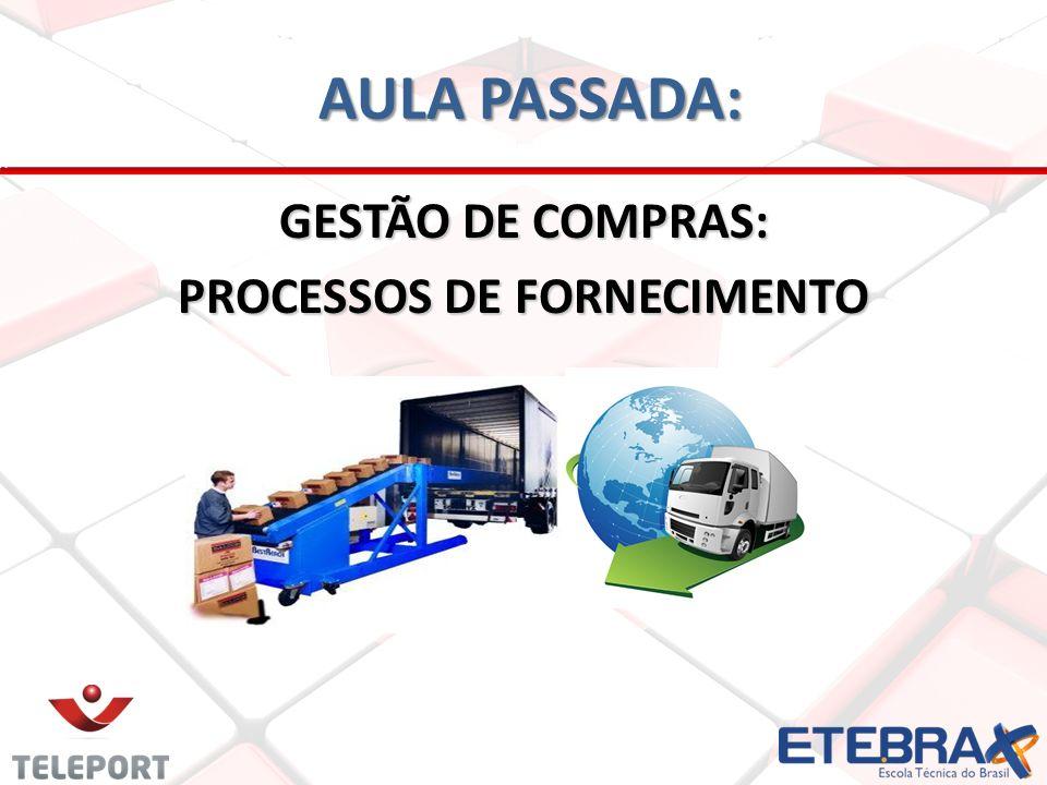 GESTÃO DE COMPRAS: PROCESSOS DE FORNECIMENTO