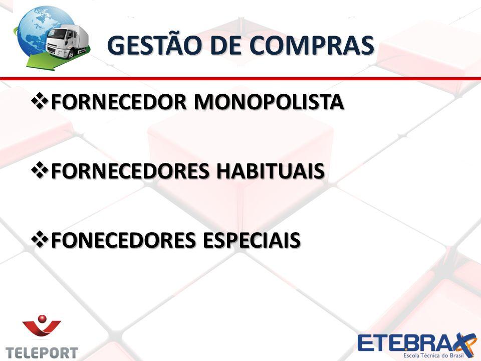 GESTÃO DE COMPRAS FORNECEDOR MONOPOLISTA FORNECEDORES HABITUAIS