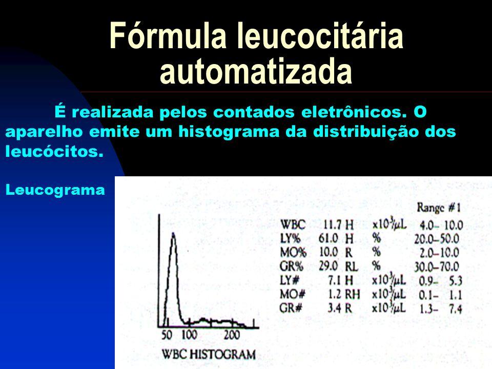 Fórmula leucocitária automatizada