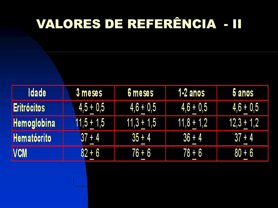 VALORES DE REFERÊNCIA - II