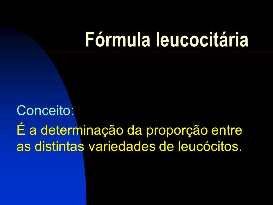 Fórmula leucocitária Conceito:
