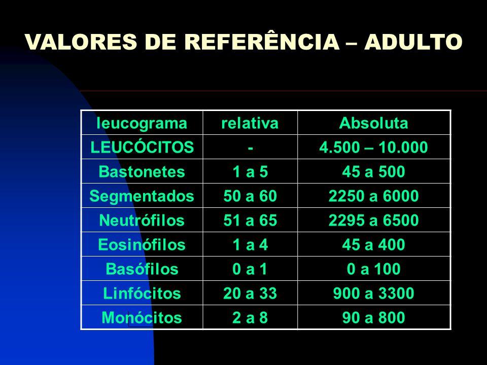 VALORES DE REFERÊNCIA – ADULTO