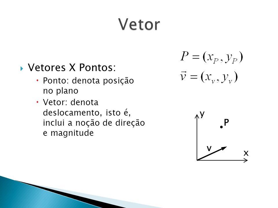 Vetor Vetores X Pontos: y P v x Ponto: denota posição no plano