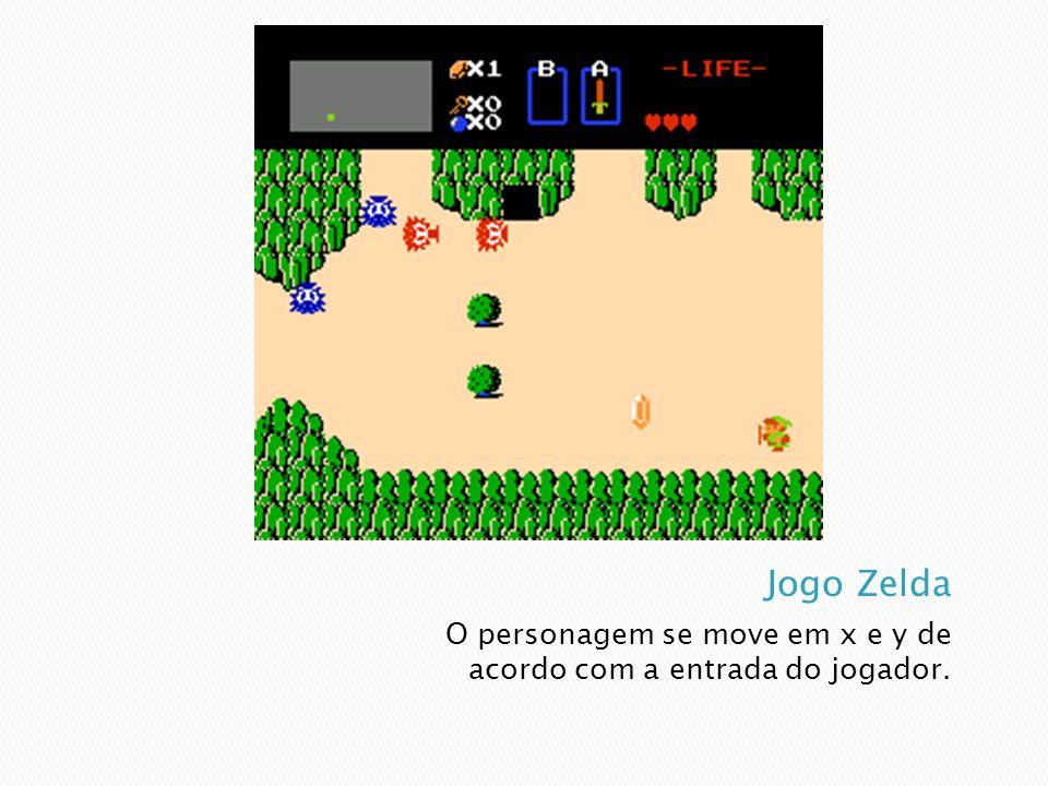 Jogo Zelda O personagem se move em x e y de acordo com a entrada do jogador.