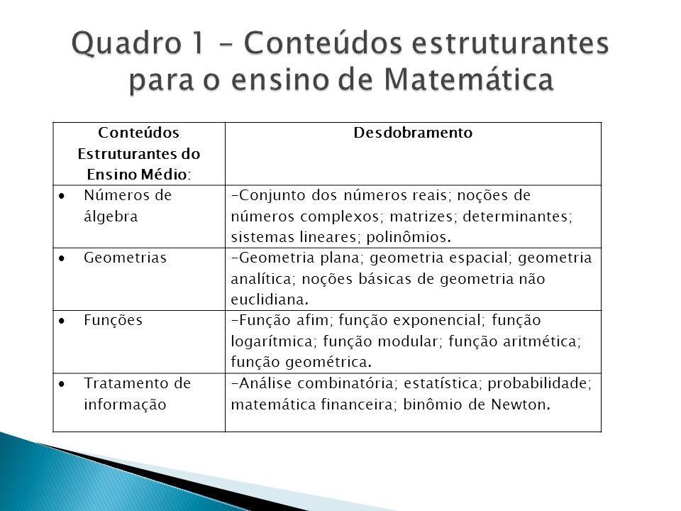 Quadro 1 – Conteúdos estruturantes para o ensino de Matemática