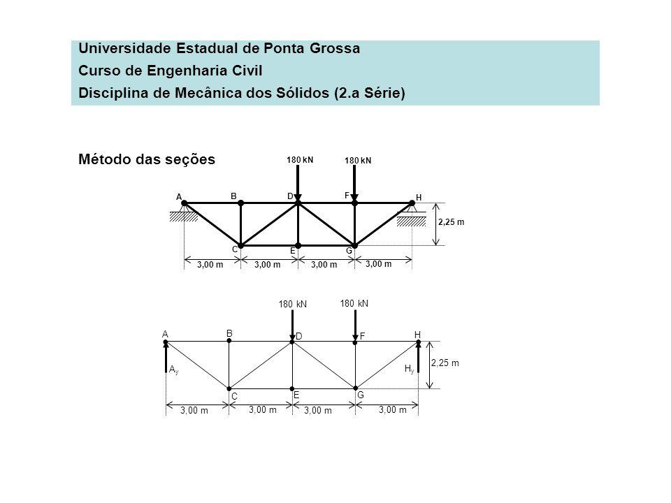 Universidade Estadual de Ponta Grossa Curso de Engenharia Civil