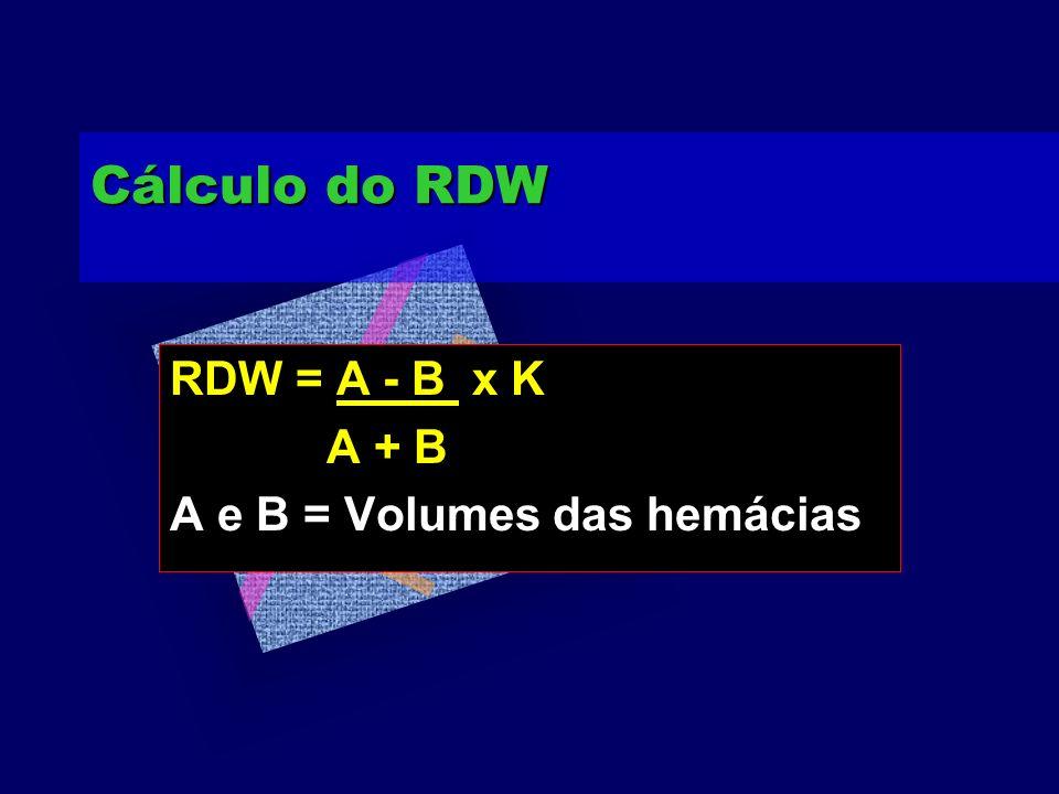 RDW = A - B x K A + B A e B = Volumes das hemácias