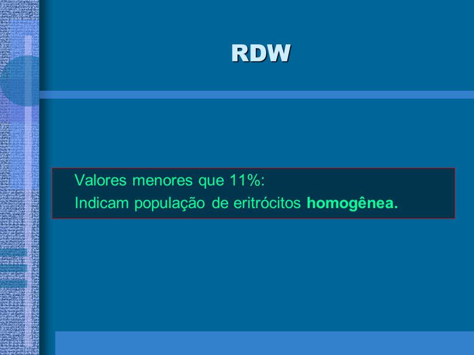 RDW Valores menores que 11%: