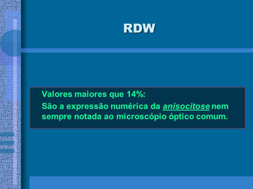 RDW Valores maiores que 14%: