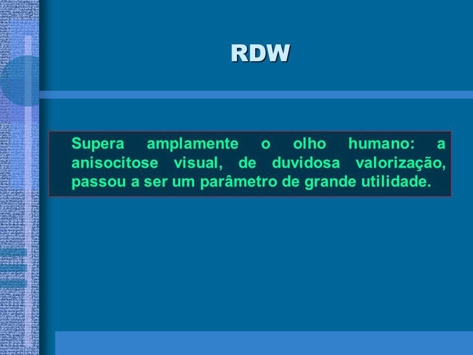 RDW Supera amplamente o olho humano: a anisocitose visual, de duvidosa valorização, passou a ser um parâmetro de grande utilidade.
