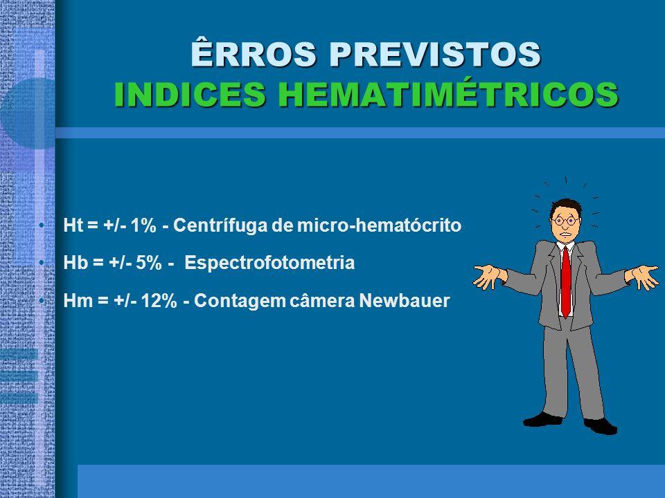 ÊRROS PREVISTOS INDICES HEMATIMÉTRICOS