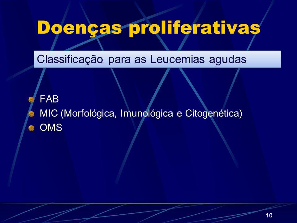 Doenças proliferativas