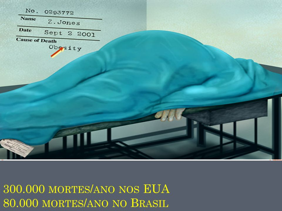 300.000 mortes/ano nos EUA 80.000 mortes/ano no Brasil