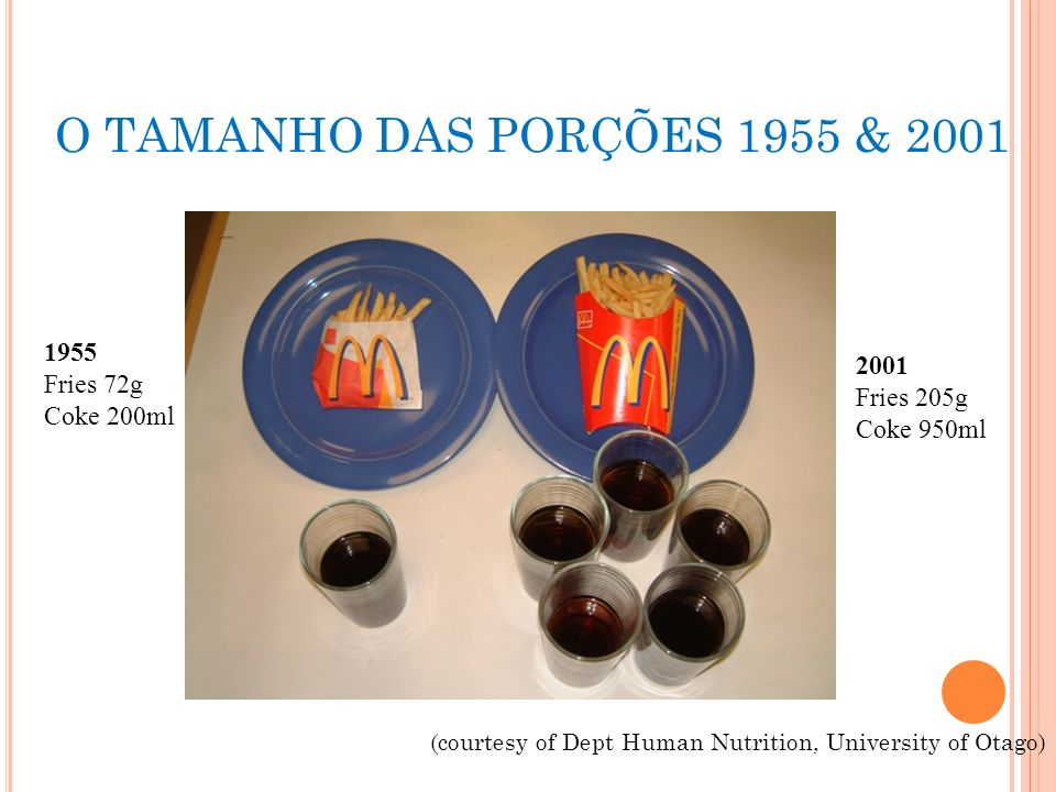 O TAMANHO DAS PORÇÕES 1955 & 2001 1955 Fries 72g 2001 Coke 200ml