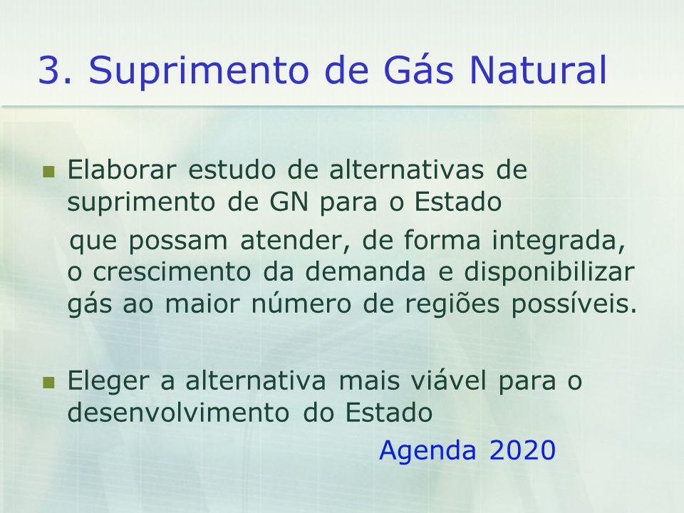 3. Suprimento de Gás Natural