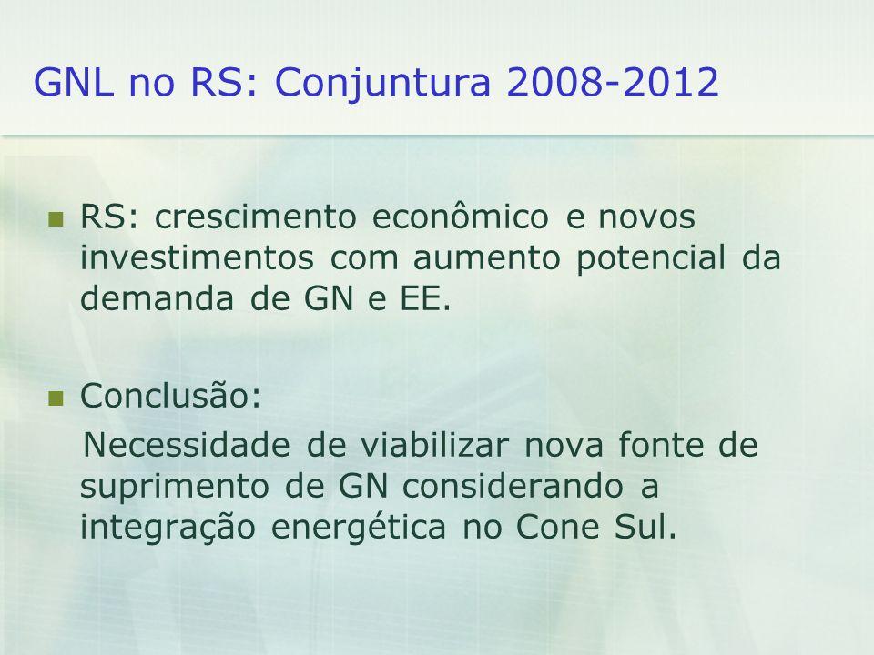 GNL no RS: Conjuntura 2008-2012 RS: crescimento econômico e novos investimentos com aumento potencial da demanda de GN e EE.