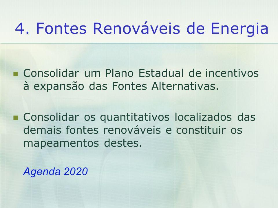4. Fontes Renováveis de Energia