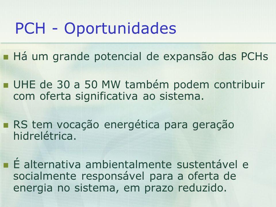 PCH - Oportunidades Há um grande potencial de expansão das PCHs