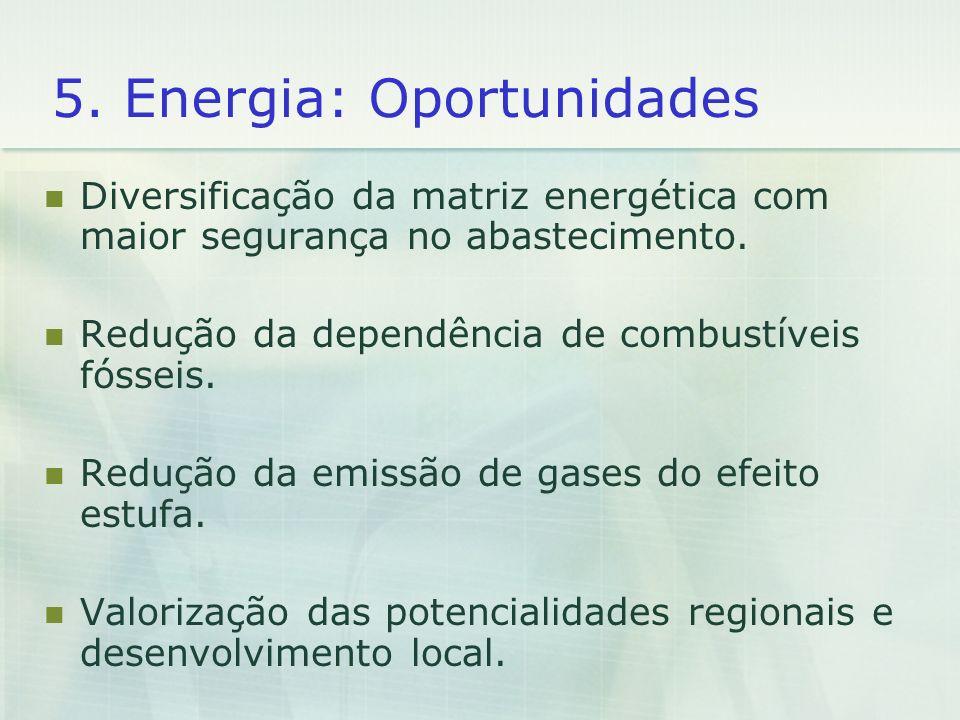 5. Energia: Oportunidades