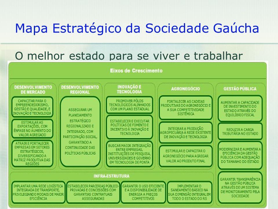 Mapa Estratégico da Sociedade Gaúcha