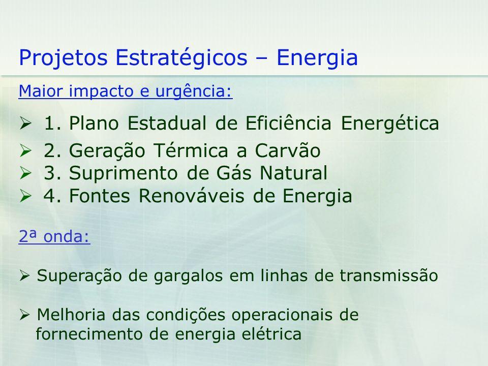 Projetos Estratégicos – Energia