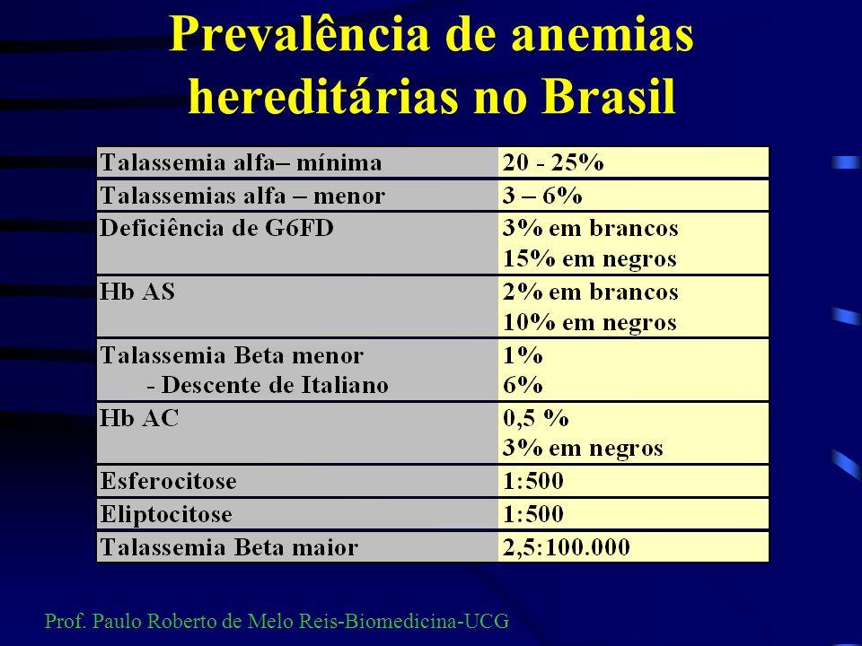 Prevalência de anemias hereditárias no Brasil