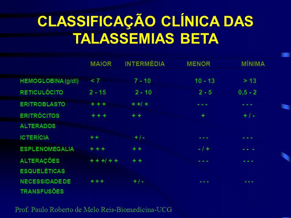 CLASSIFICAÇÃO CLÍNICA DAS TALASSEMIAS BETA