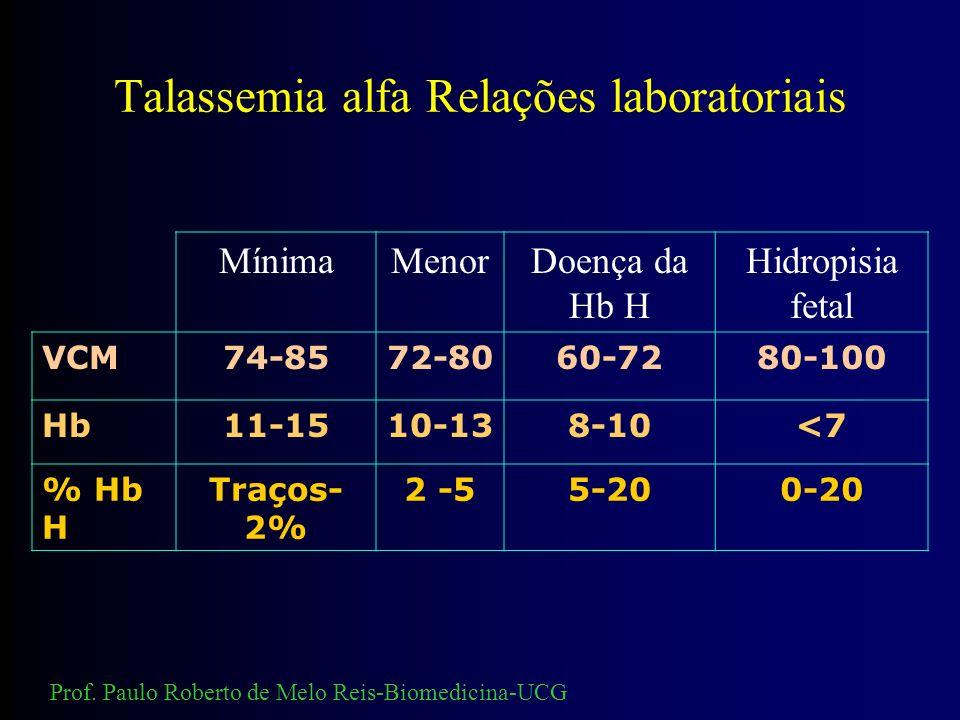 Talassemia alfa Relações laboratoriais