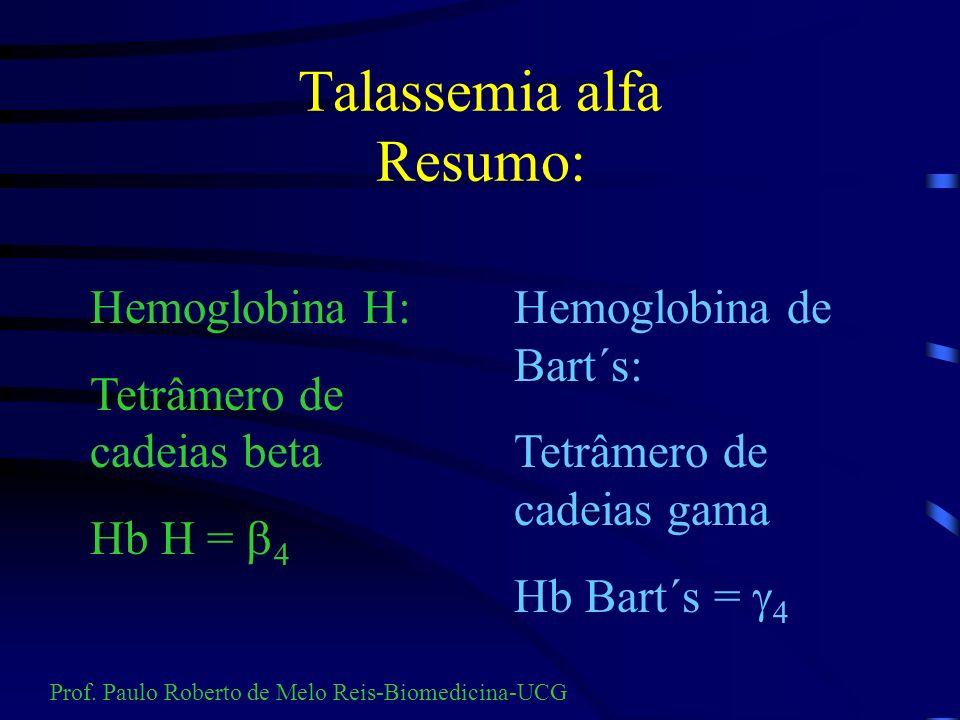 Talassemia alfa Resumo: