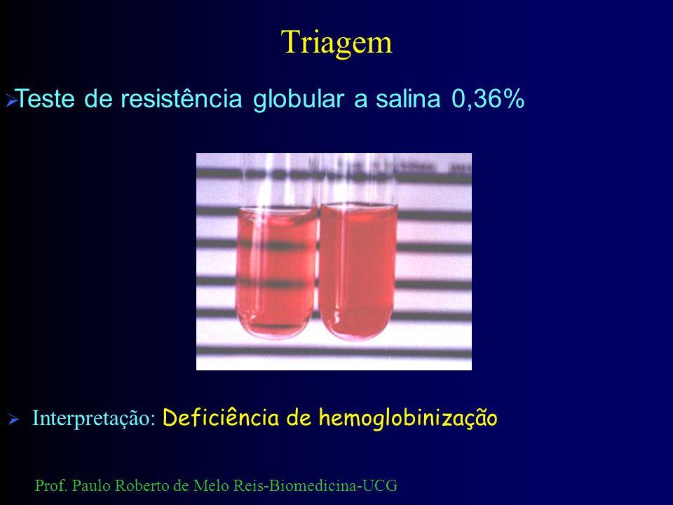 Triagem Teste de resistência globular a salina 0,36%