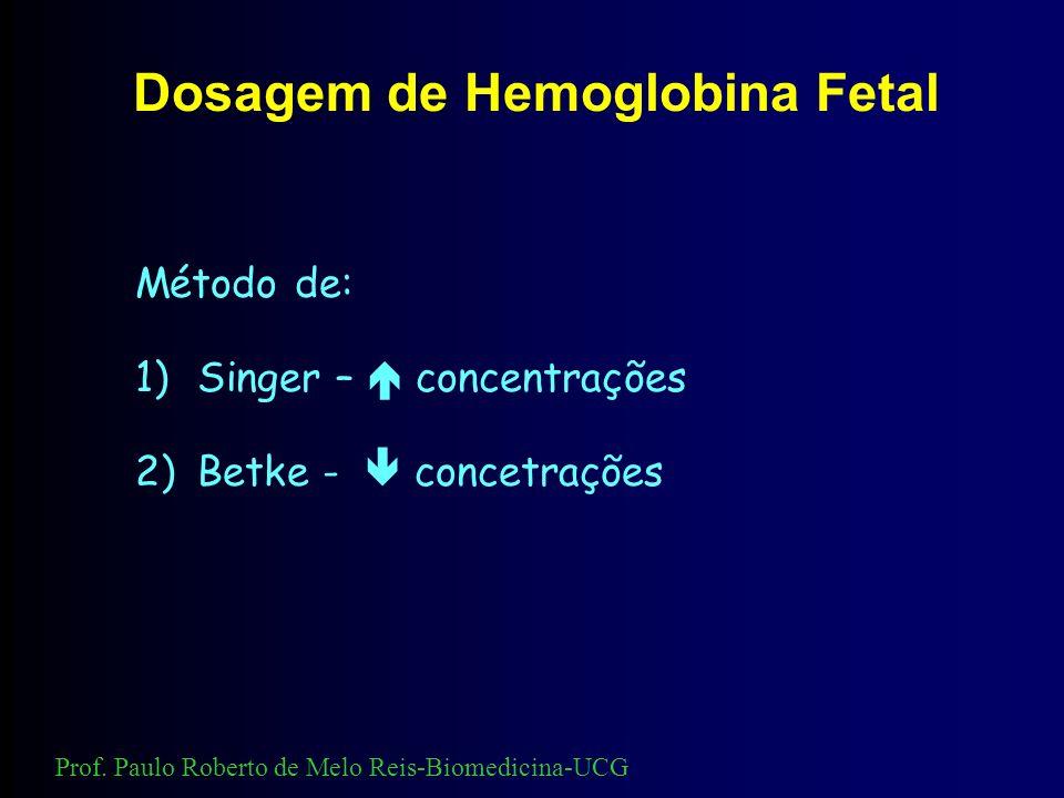 Dosagem de Hemoglobina Fetal