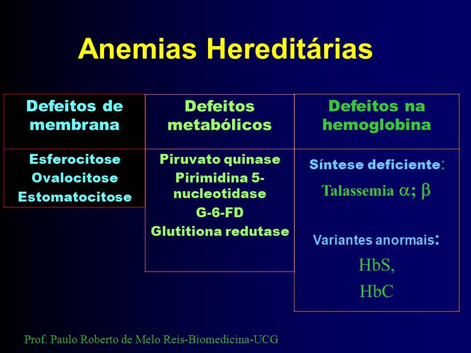 Anemias Hereditárias HbS, HbC Defeitos de membrana
