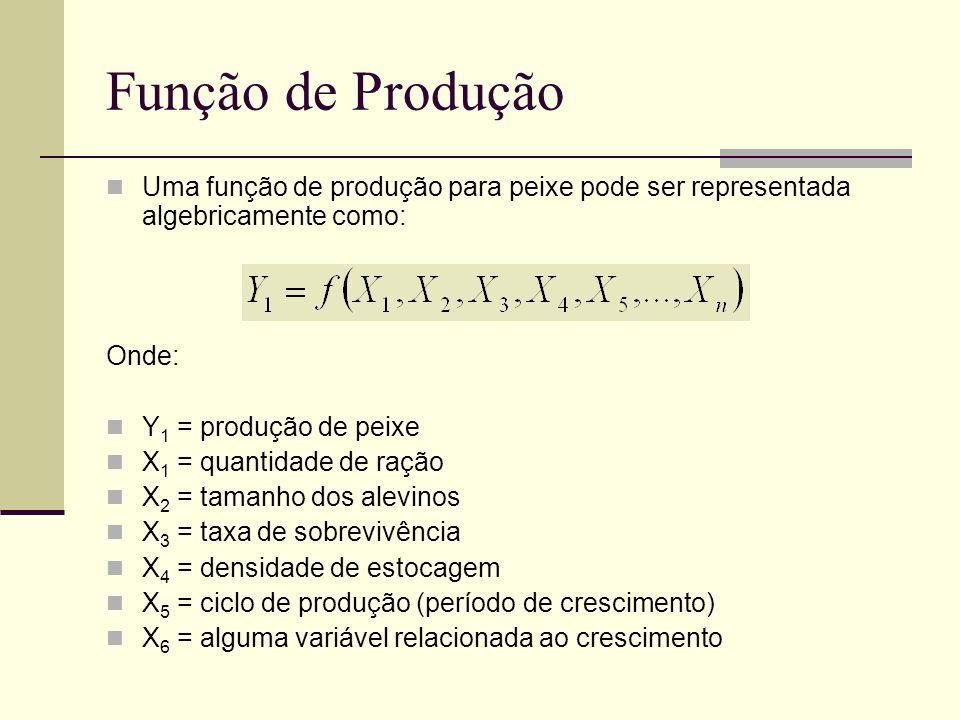 Função de Produção Uma função de produção para peixe pode ser representada algebricamente como: Onde: