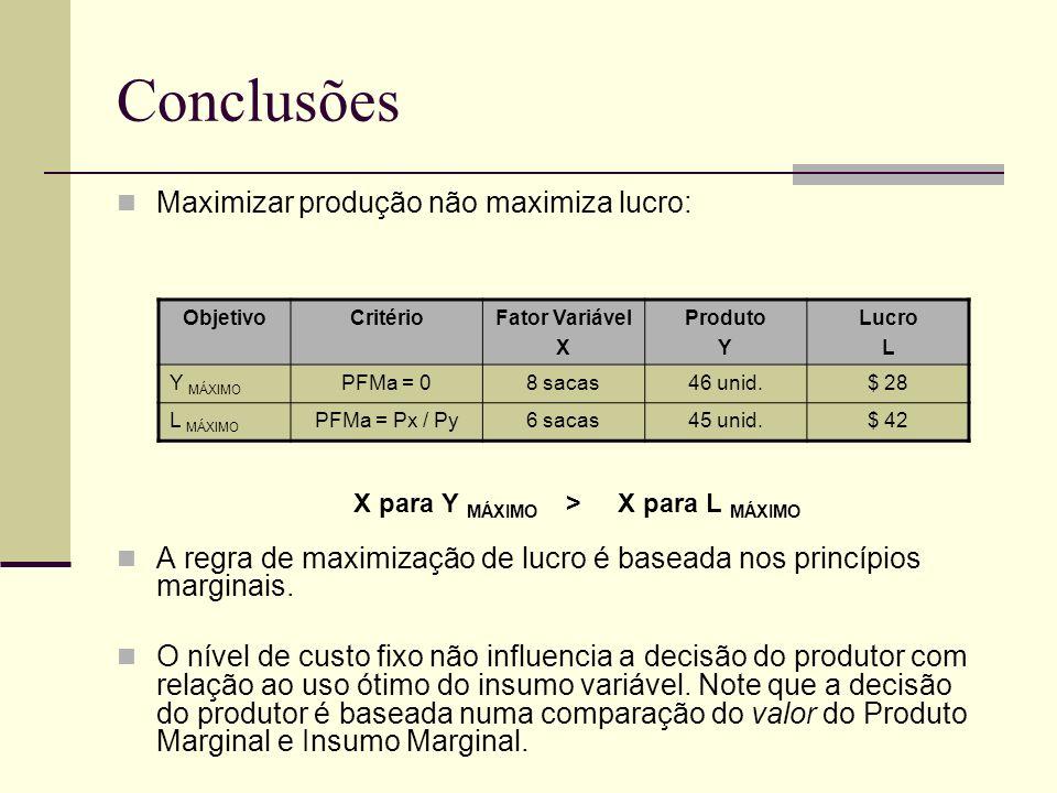 X para Y MÁXIMO > X para L MÁXIMO