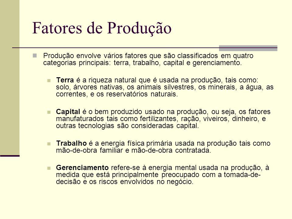 Fatores de ProduçãoProdução envolve vários fatores que são classificados em quatro categorias principais: terra, trabalho, capital e gerenciamento.