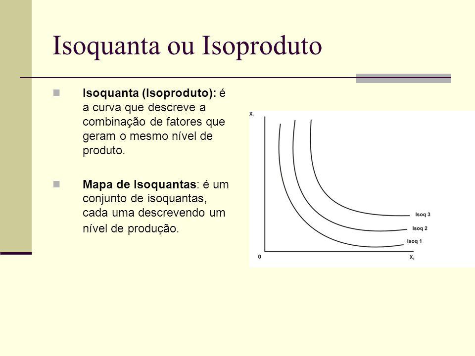Isoquanta ou Isoproduto