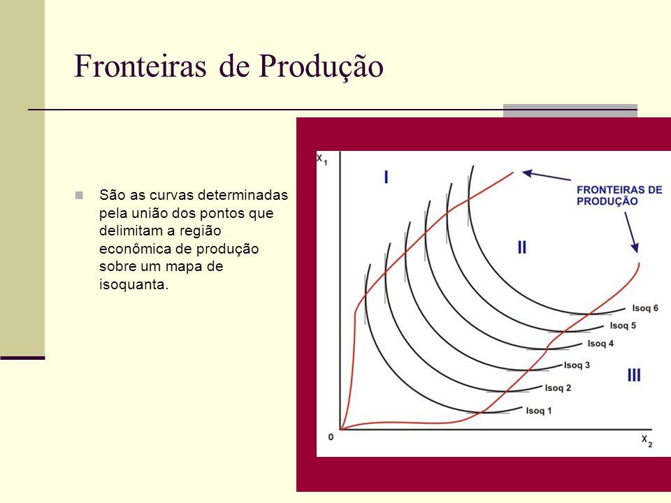 Fronteiras de Produção