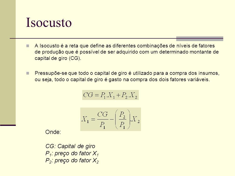 Isocusto Onde: CG: Capital de giro P1: preço do fator X1