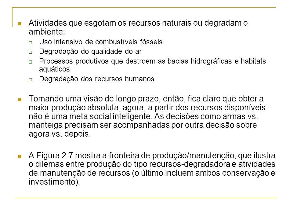 Atividades que esgotam os recursos naturais ou degradam o ambiente: