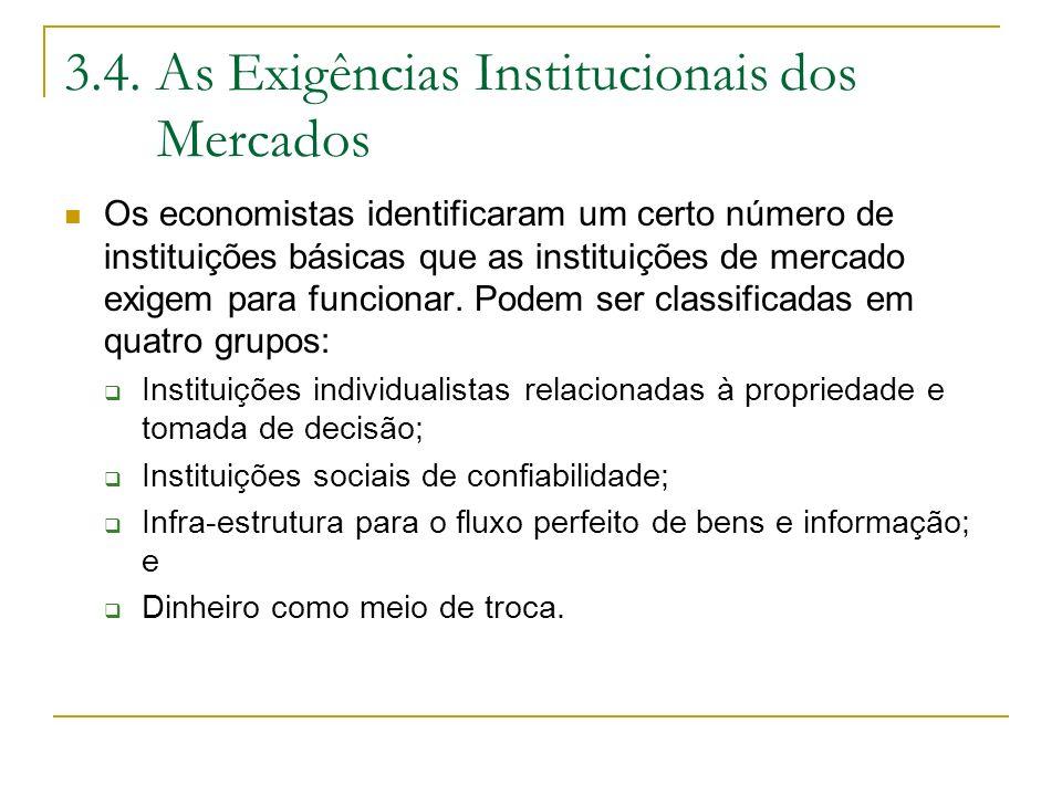 3.4. As Exigências Institucionais dos Mercados